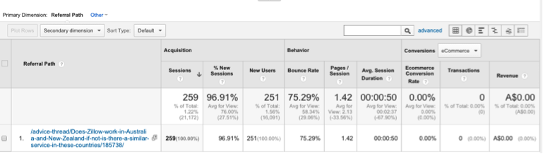 google_analytics_sessions