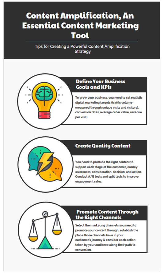 Conten Marketing Content Tool Infographic